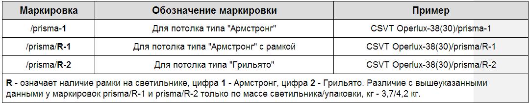 opisa2